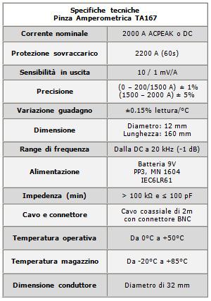 SpecTA167.jpg