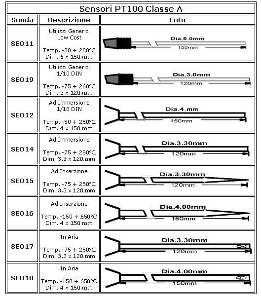 M8 Filettatura Precisione PT100 Resistore al platino Termocoppia Sonda ad alta sensibilit/à da 50 mm Cavo sensore di temperatura a tre fili 0-400 ℃ 1M